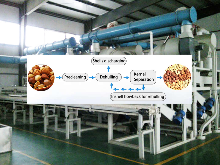 2013 best candy coating machine with good quality and bottom price 0086 15093262873