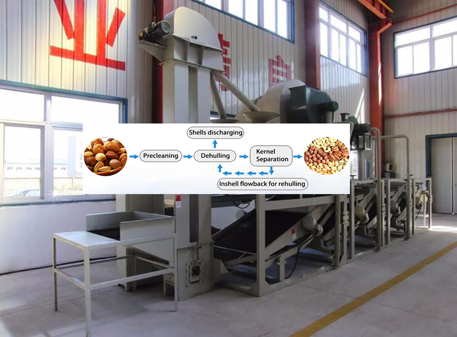 Hot sale drum shape food powder mixer machine