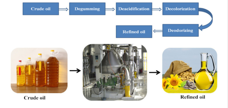 refining machine for cotton seed oil