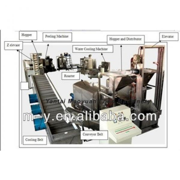 industrial peanut butter processing machine #1 image